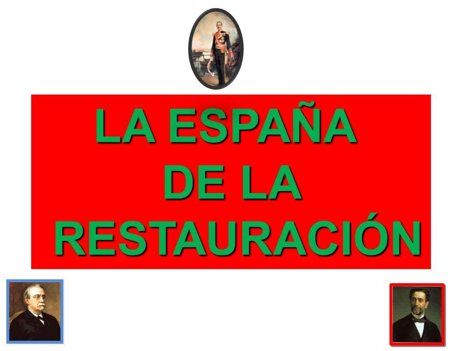 REALIDAD ELECTORAL DEL SISTEMA POLÍTICO DE LA LA RESTAURACIÓN REALIDAD ELECTORAL DEL SISTEMA POLÍTICO DE LA LA RESTAURACIÓN REY PRESIDENTE DEL GOBIERNO CONVOCA ELECCIONES MINISTRO DE GOBERNACIÓN.
