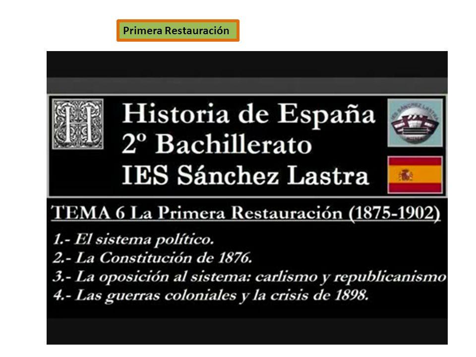 LA ESPAÑA DE LA RESTAURACIÓN (1874 – 1923) Fundación del PCE, 1921.