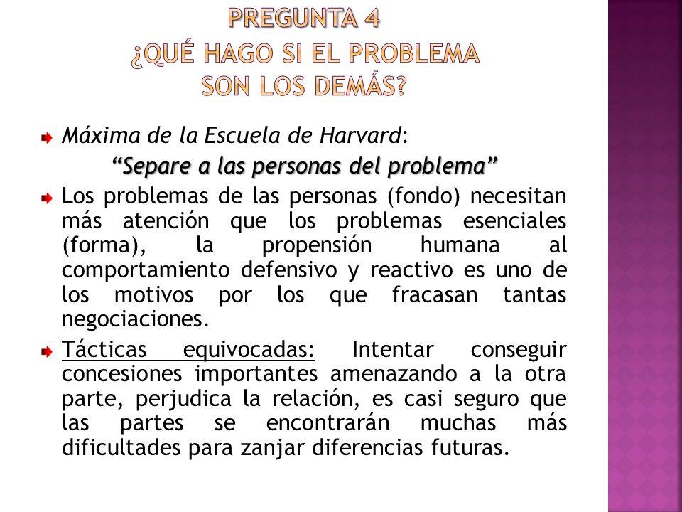 Máxima de la Escuela de Harvard: Separe a las personas del problema Los problemas de las personas (fondo) necesitan más atención que los problemas esenciales (forma), la propensión humana al comportamiento defensivo y reactivo es uno de los motivos por los que fracasan tantas negociaciones.