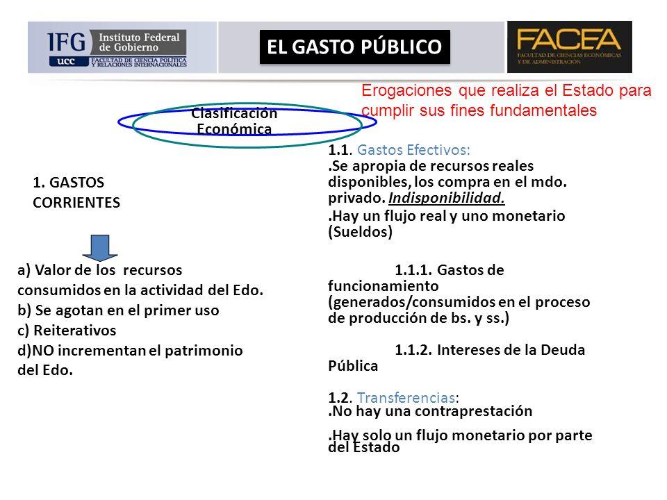 Clasificación Económica 1.1. Gastos Efectivos:.Se apropia de recursos reales disponibles, los compra en el mdo. privado. Indisponibilidad..Hay un fluj