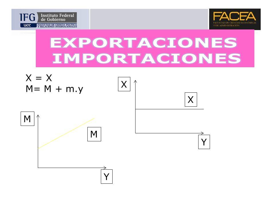 X = X M= M + m.y X Y X M Y M