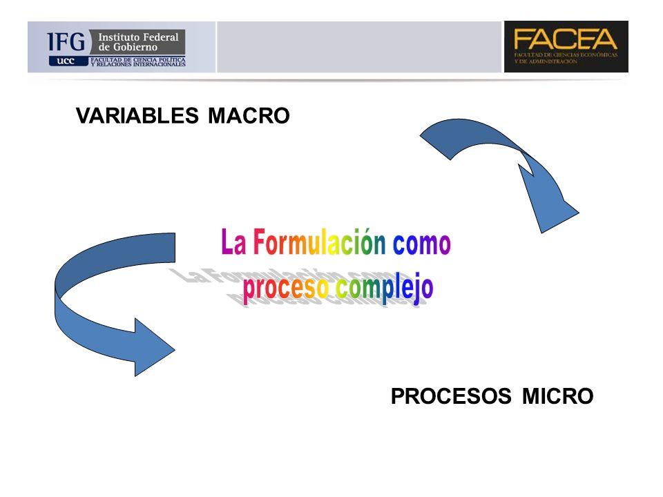 VARIABLES MACRO PROCESOS MICRO