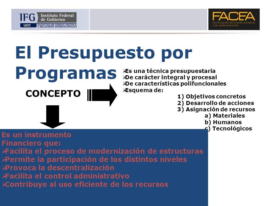 CONCEPTO Es una técnica presupuestaria De carácter integral y procesal De características polifuncionales Esquema de: 1) Objetivos concretos 2) Desarr