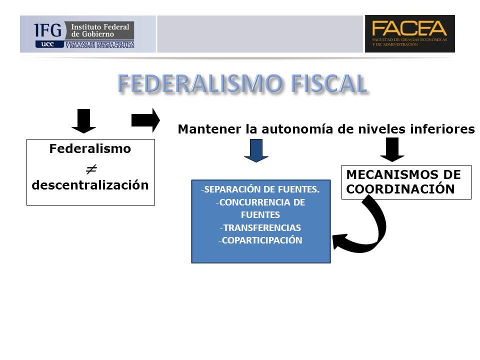 Mantener la autonomía de niveles inferiores MECANISMOS DE COORDINACIÓN Federalismo descentralización -SEPARACIÓN DE FUENTES. -CONCURRENCIA DE FUENTES