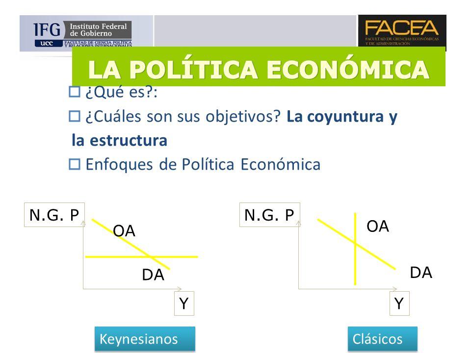 ¿Qué es?: ¿Cuáles son sus objetivos? La coyuntura y la estructura Enfoques de Política Económica N.G. P Y OA DA N.G. P Y OA DA Keynesianos Clásicos
