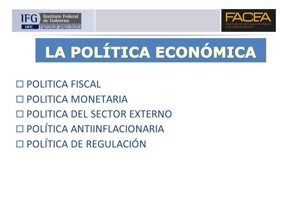 POLITICA FISCAL POLITICA MONETARIA POLITICA DEL SECTOR EXTERNO POLÍTICA ANTIINFLACIONARIA POLÍTICA DE REGULACIÓN