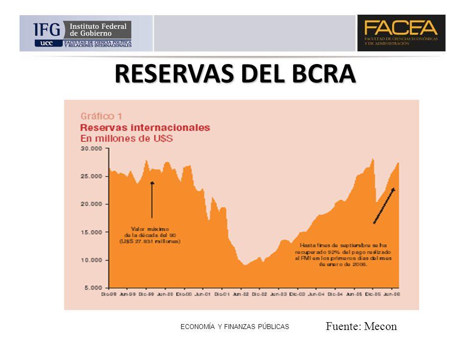ECONOMÍA Y FINANZAS PÚBLICAS RESERVAS DEL BCRA Fuente: Mecon