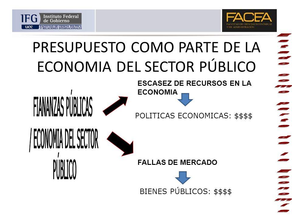PRESUPUESTO COMO PARTE DE LA ECONOMIA DEL SECTOR PÚBLICO ESCASEZ DE RECURSOS EN LA ECONOMIA FALLAS DE MERCADO POLITICAS ECONOMICAS: $$$$ BIENES PÚBLIC