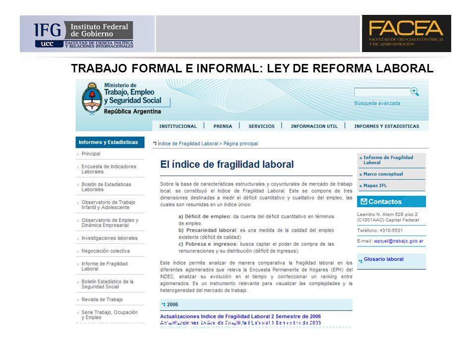 TRABAJO FORMAL E INFORMAL: LEY DE REFORMA LABORAL VIGENCIA DEL PERIODO A PRUEBA!!!!!!!!!!!!!!!!!!!!!!!!!!!!!!!!!!!!!!!!!!!!!!!!!!!!!!!! 1/3 en negro…