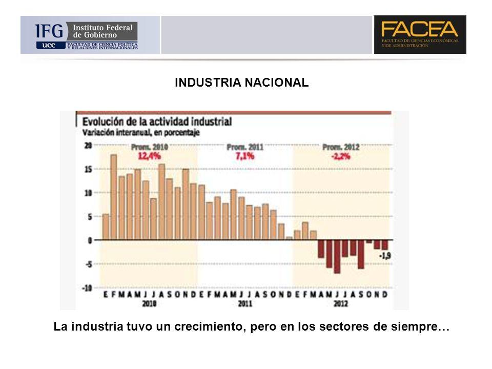 INDUSTRIA NACIONAL Fuente: INDEC La industria tuvo un crecimiento, pero en los sectores de siempre…