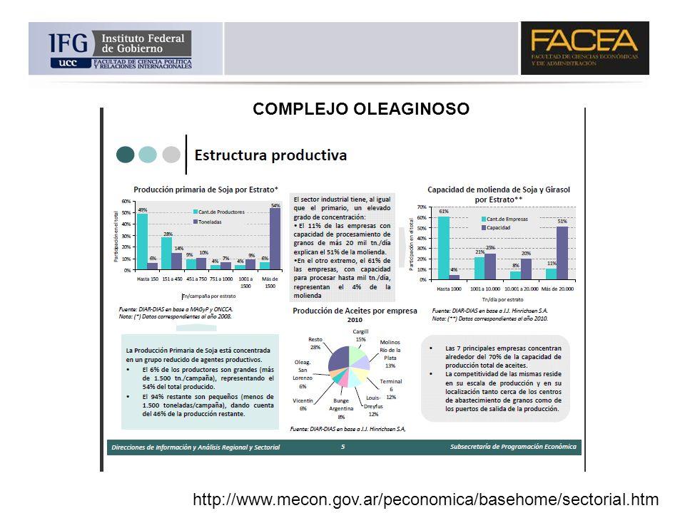 COMPLEJO OLEAGINOSO http://www.mecon.gov.ar/peconomica/basehome/sectorial.htm