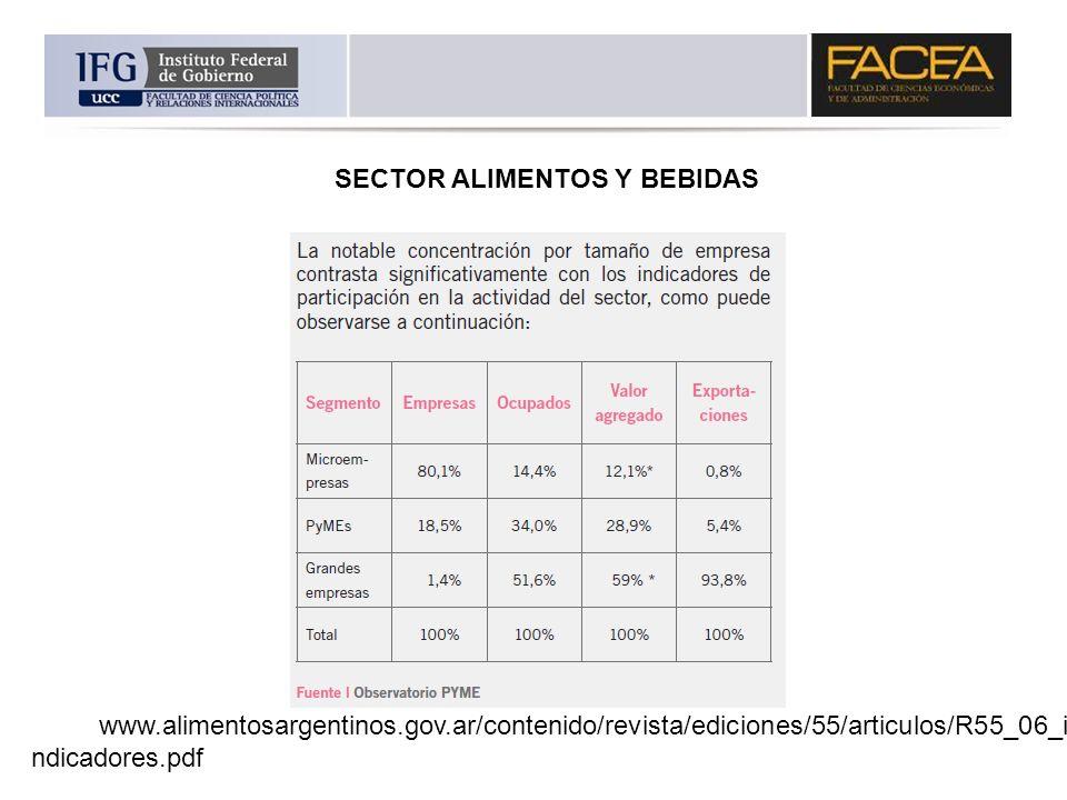 http://www.alimentosargentinos.gov.ar/contenido/revista/ediciones/55/articulos/R55_06_i ndicadores.pdf SECTOR ALIMENTOS Y BEBIDAS