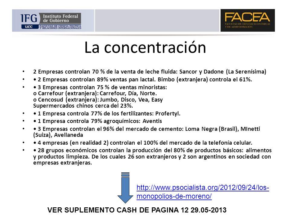La concentración 2 Empresas controlan 70 % de la venta de leche fluida: Sancor y Dadone (La Serenísima) 2 Empresas controlan 89% ventas pan lactal. Bi