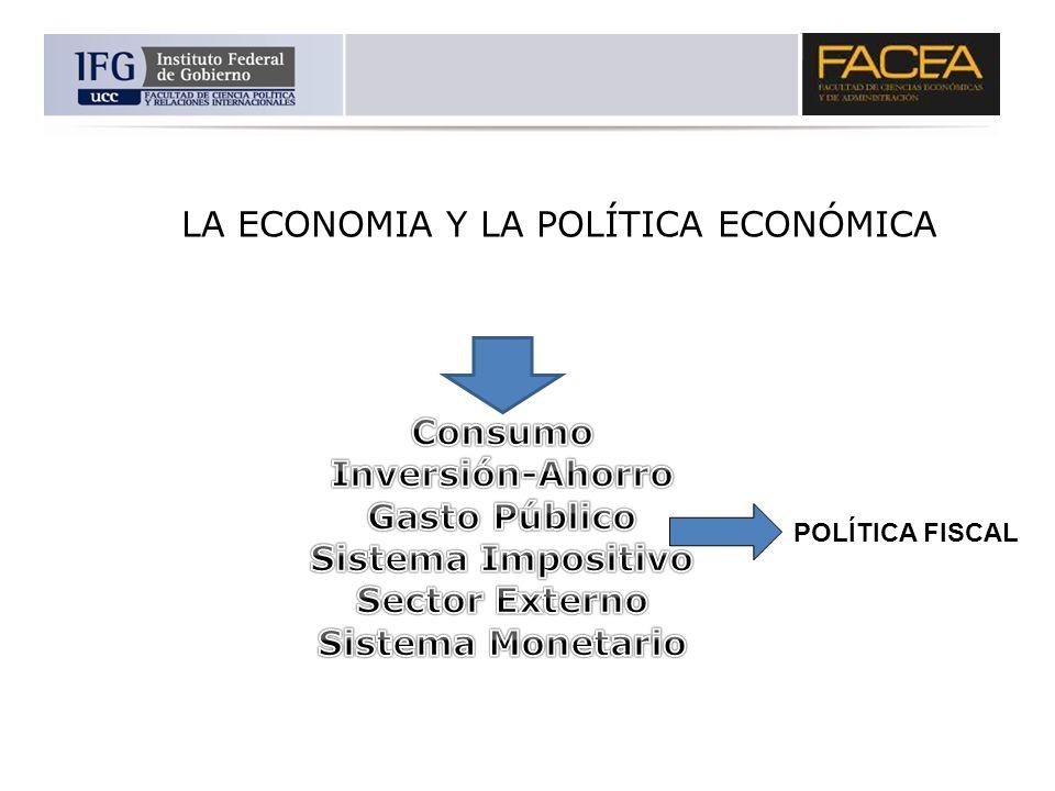 LA ECONOMIA Y LA POLÍTICA ECONÓMICA POLÍTICA FISCAL