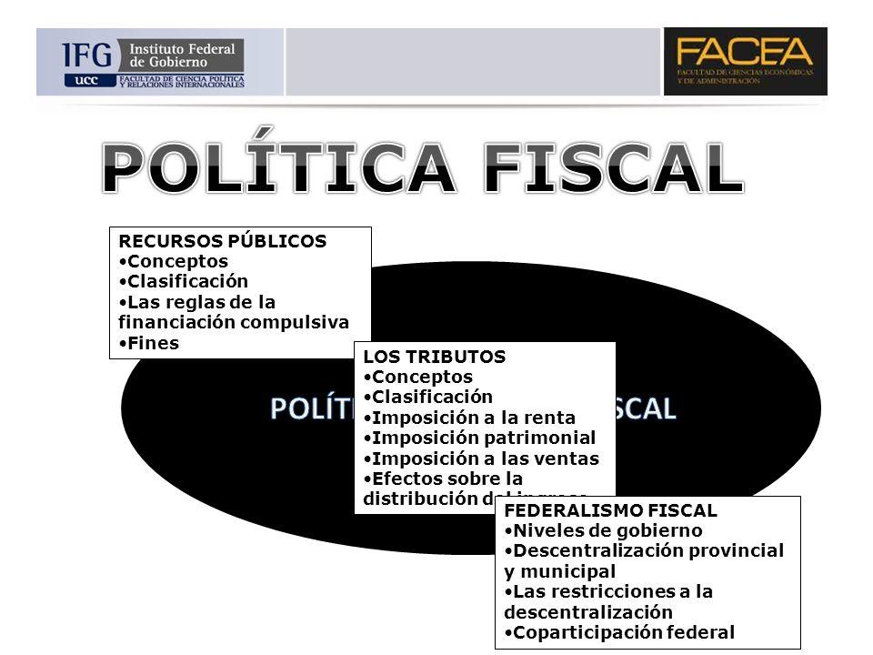 RECURSOS PÚBLICOS Conceptos Clasificación Las reglas de la financiación compulsiva Fines LOS TRIBUTOS Conceptos Clasificación Imposición a la renta Im