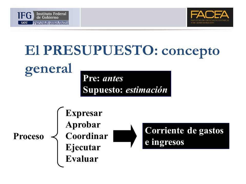 El PRESUPUESTO: concepto general Pre: antes Supuesto: estimación Proceso Expresar Aprobar Coordinar Ejecutar Evaluar Corriente de gastos e ingresos