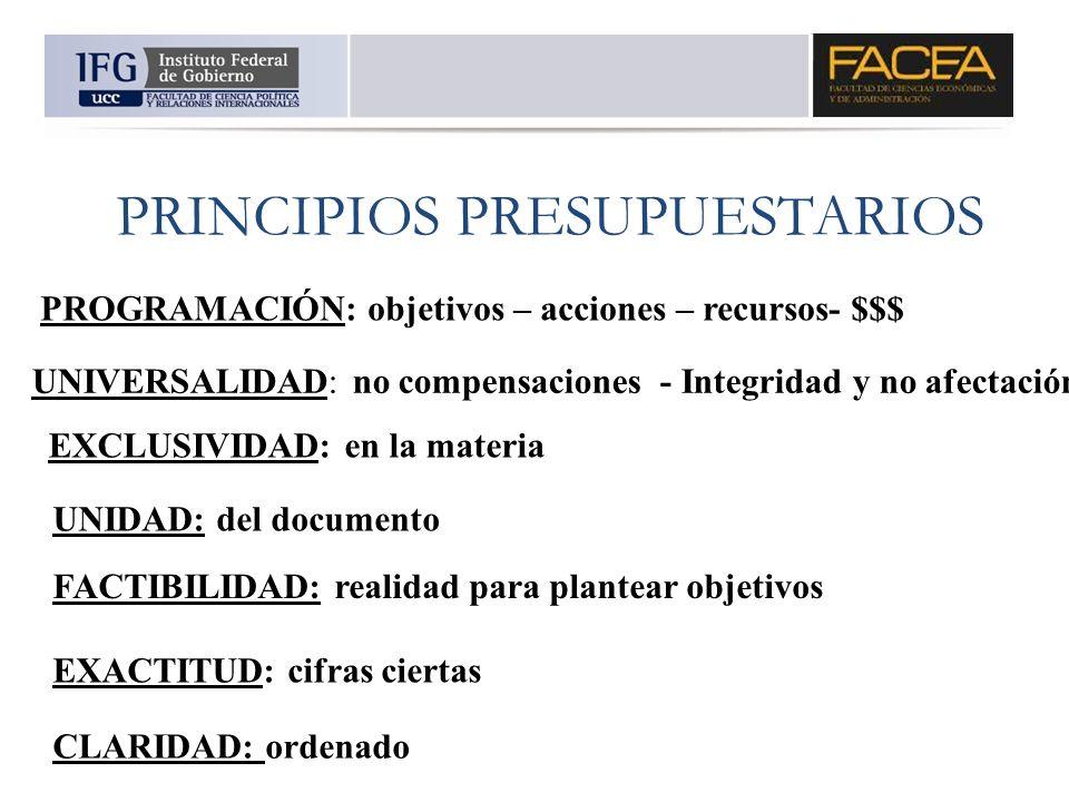 PRINCIPIOS PRESUPUESTARIOS PROGRAMACIÓN: objetivos – acciones – recursos- $$$ UNIVERSALIDAD: no compensaciones - Integridad y no afectación EXCLUSIVID