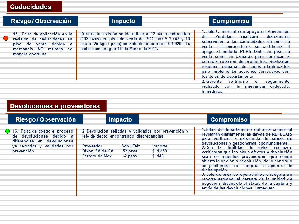 CompromisoImpactoRiesgo / Observación Operación Punto de Venta 17- Falta de evidencia de seguimiento en las actividades operativas y de control interno en línea de cajas.