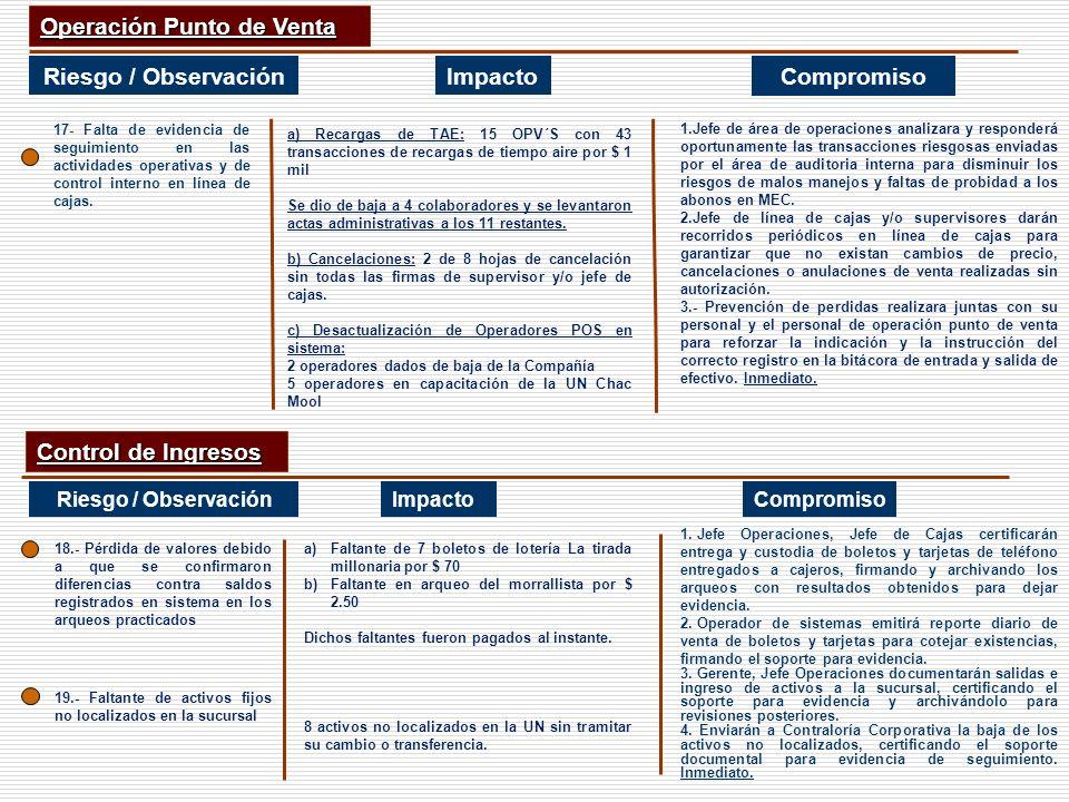 CompromisoImpactoRiesgo / Observación Operación Punto de Venta 17- Falta de evidencia de seguimiento en las actividades operativas y de control intern