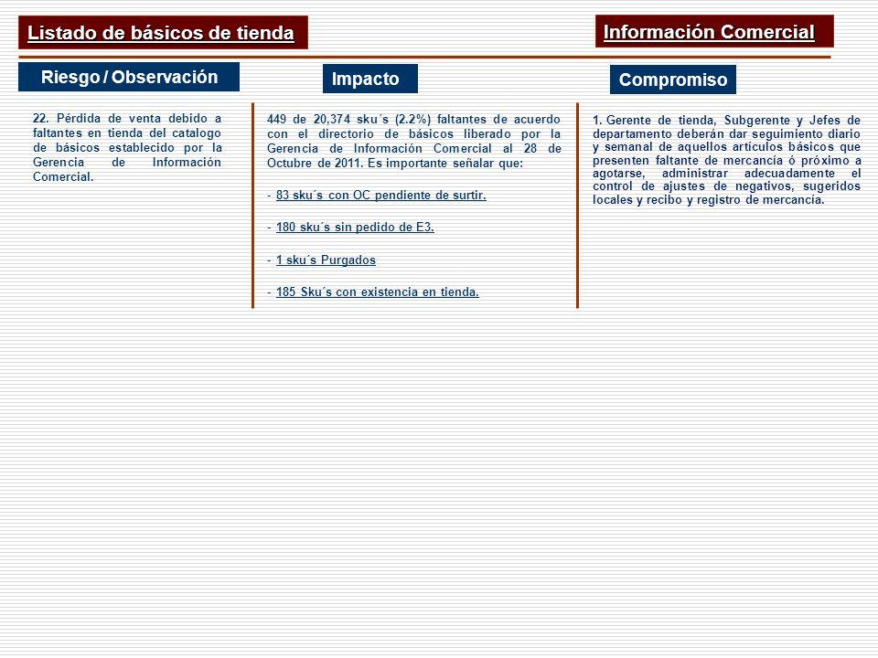 Listado de básicos de tienda Riesgo / Observación Impacto 449 de 20,374 sku´s (2.2%) faltantes de acuerdo con el directorio de básicos liberado por la