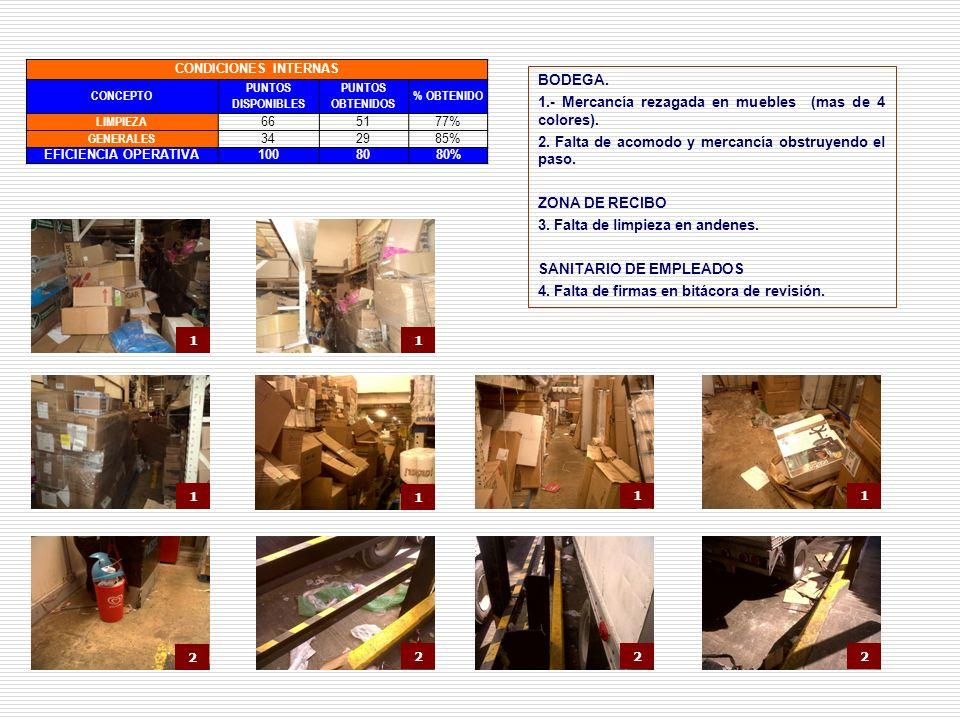 BODEGA. 1.- Mercancía rezagada en muebles (mas de 4 colores). 2. Falta de acomodo y mercancía obstruyendo el paso. ZONA DE RECIBO 3. Falta de limpieza
