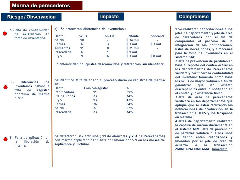 Riesgo / Observación Compromiso Impacto Merma de perecederos 5.-Falta de confiabilidad de existencias en toma de inventarios 6.- Diferencias de invent