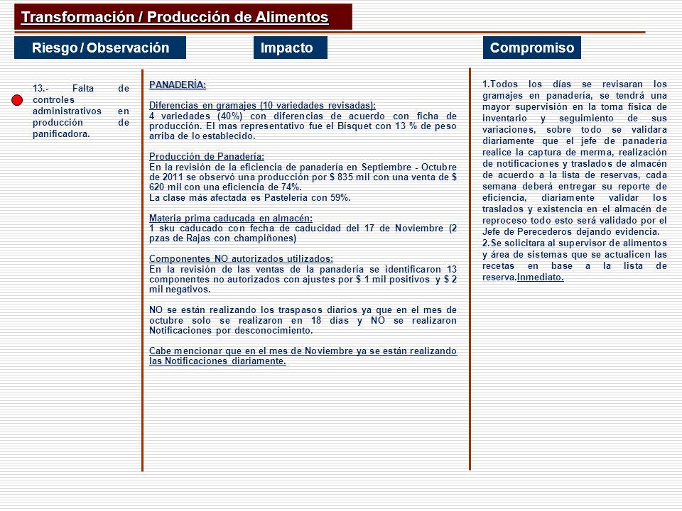 Transformación / Producción de Alimentos Riesgo / ObservaciónImpactoCompromiso 14- Falta de controles administrativos en producción de fuente de sodas.