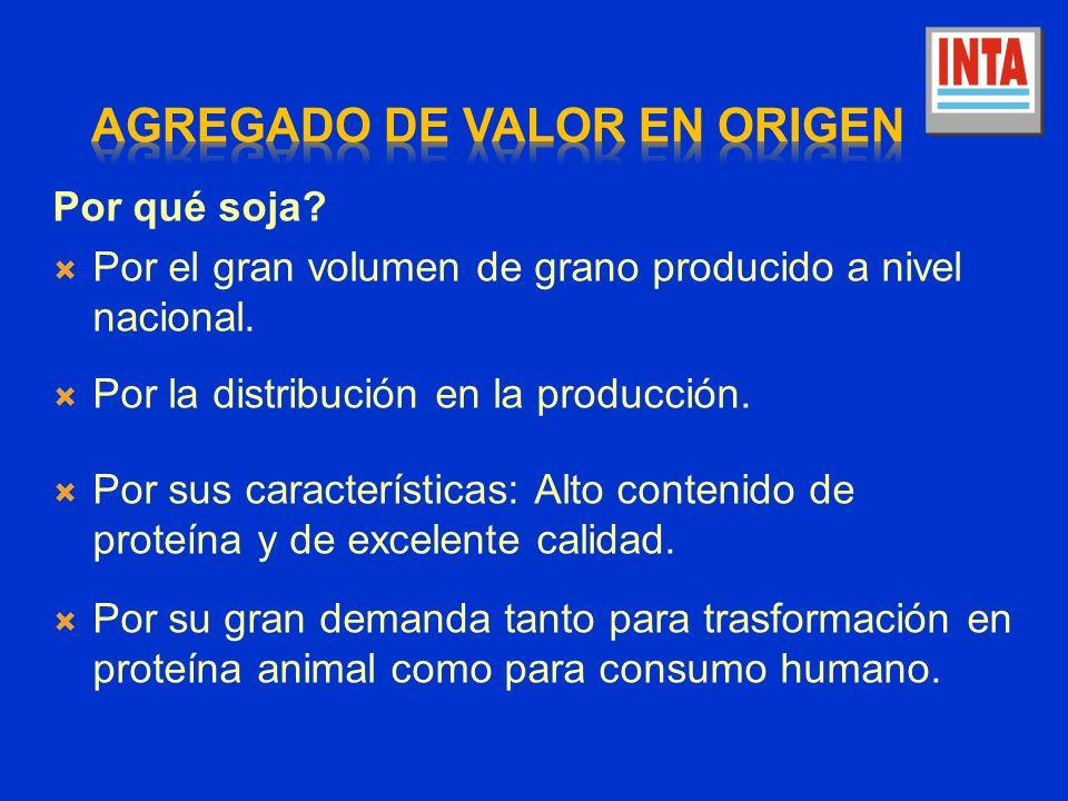 Por qué soja? Por el gran volumen de grano producido a nivel nacional. Por la distribución en la producción. Por sus características: Alto contenido d