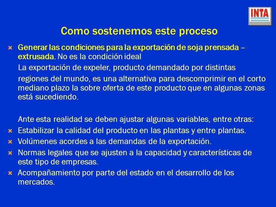 Generar las condiciones para la exportación de soja prensada – extrusada. No es la condición ideal La exportación de expeler, producto demandado por d