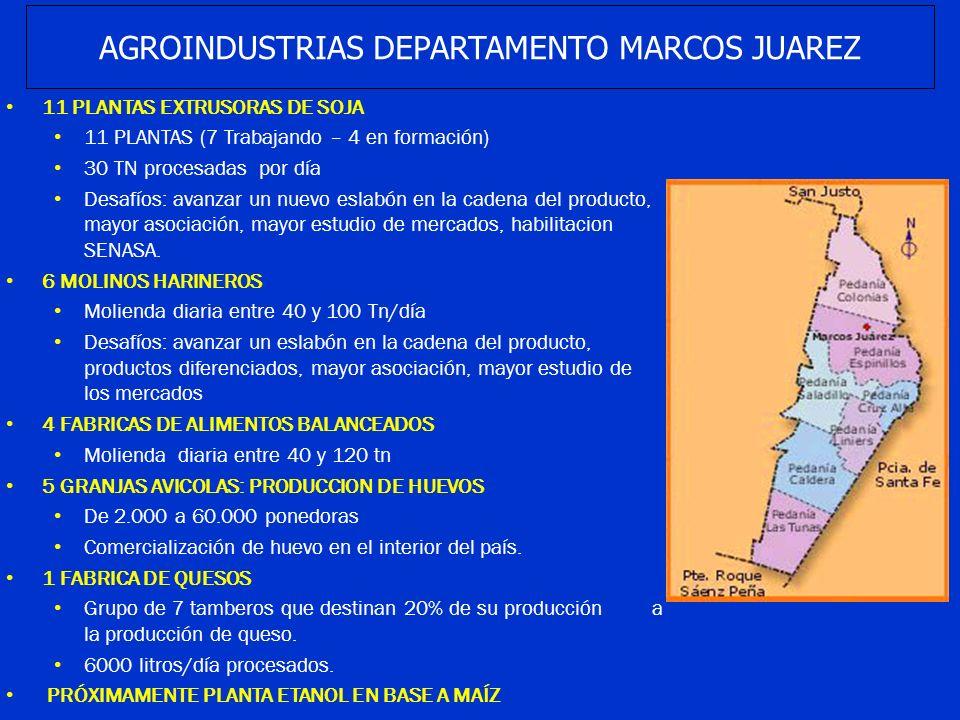 AGROINDUSTRIAS DEPARTAMENTO MARCOS JUAREZ 11 PLANTAS EXTRUSORAS DE SOJA 11 PLANTAS (7 Trabajando – 4 en formación) 30 TN procesadas por día Desafíos: