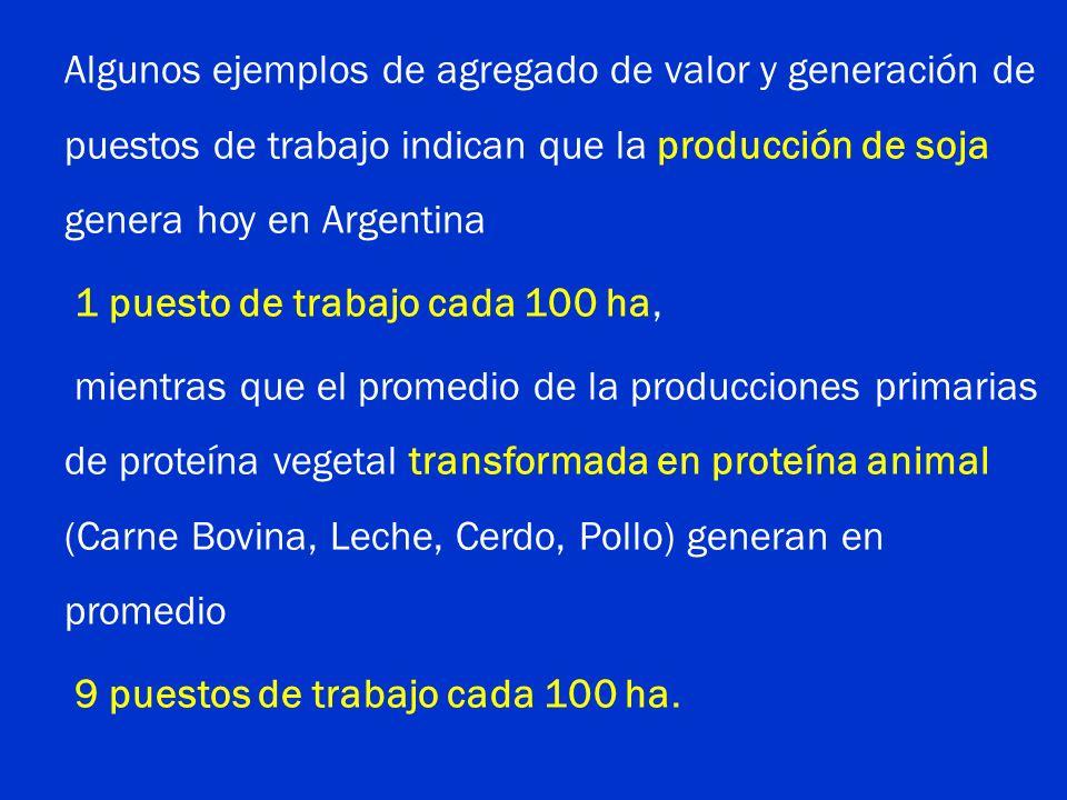 Algunos ejemplos de agregado de valor y generación de puestos de trabajo indican que la producción de soja genera hoy en Argentina 1 puesto de trabajo