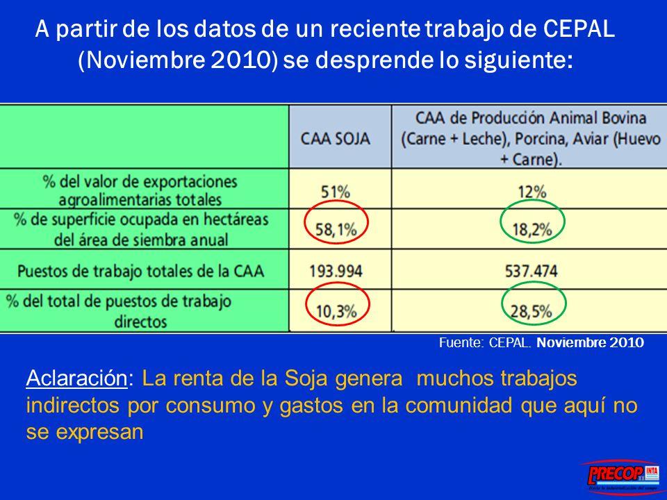 Fuente: CEPAL. Noviembre 2010 A partir de los datos de un reciente trabajo de CEPAL (Noviembre 2010) se desprende lo siguiente: Aclaración: La renta d
