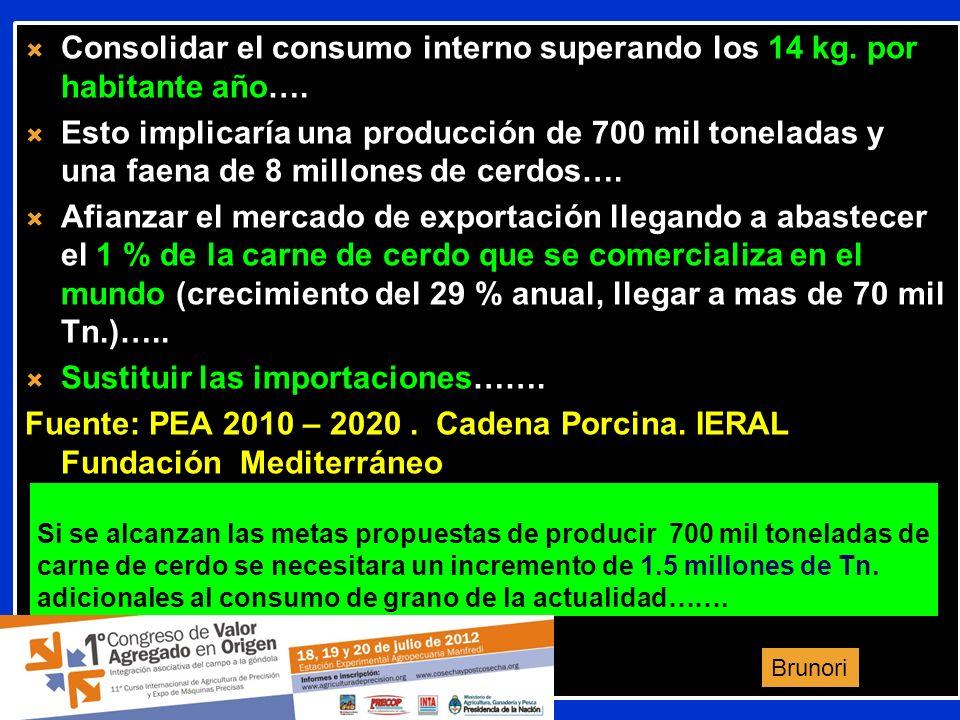 Consolidar el consumo interno superando los 14 kg. por habitante año…. Esto implicaría una producción de 700 mil toneladas y una faena de 8 millones d