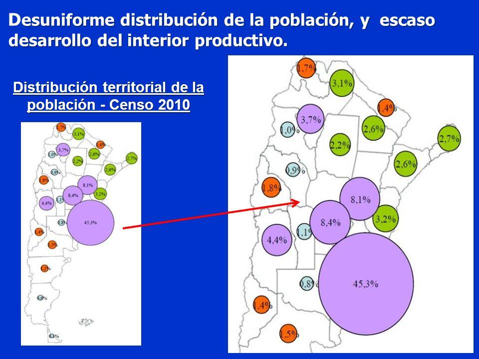 esuniforme distribución de la población, y escaso desarrollo del interior productivo. D esuniforme distribución de la población, y escaso desarrollo d