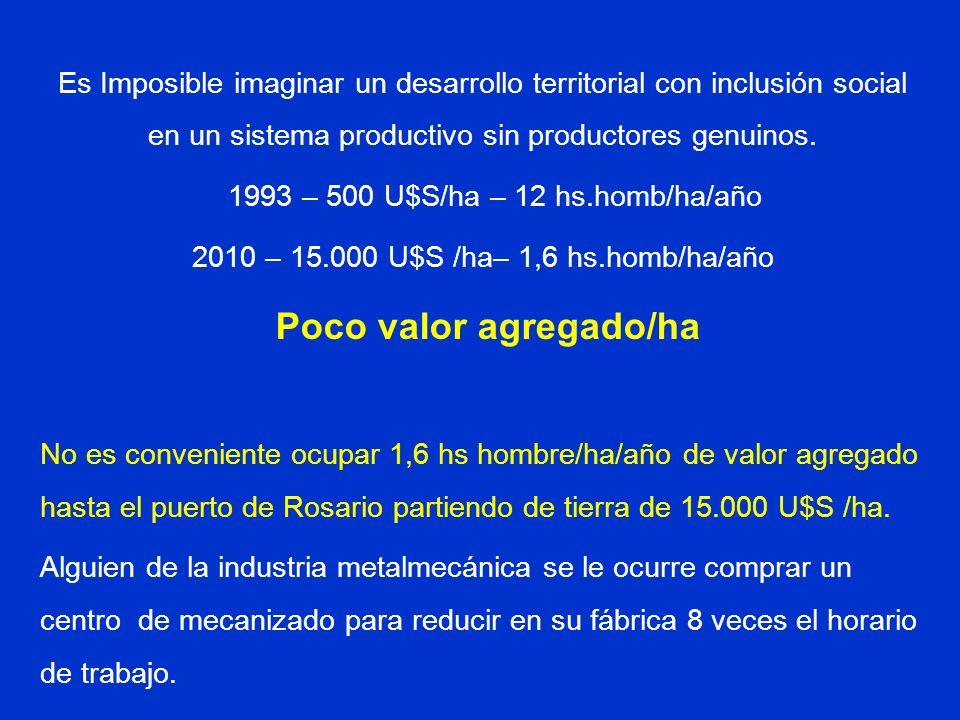 Es Imposible imaginar un desarrollo territorial con inclusión social en un sistema productivo sin productores genuinos. 1993 – 500 U$S/ha – 12 hs.homb