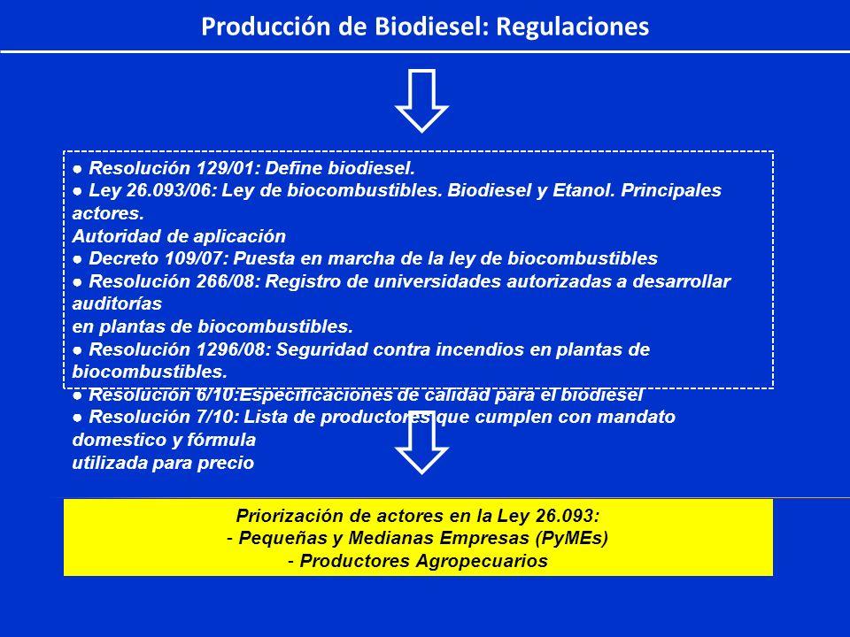 Producción de Biodiesel: Regulaciones Resolución 129/01: Define biodiesel. Ley 26.093/06: Ley de biocombustibles. Biodiesel y Etanol. Principales acto