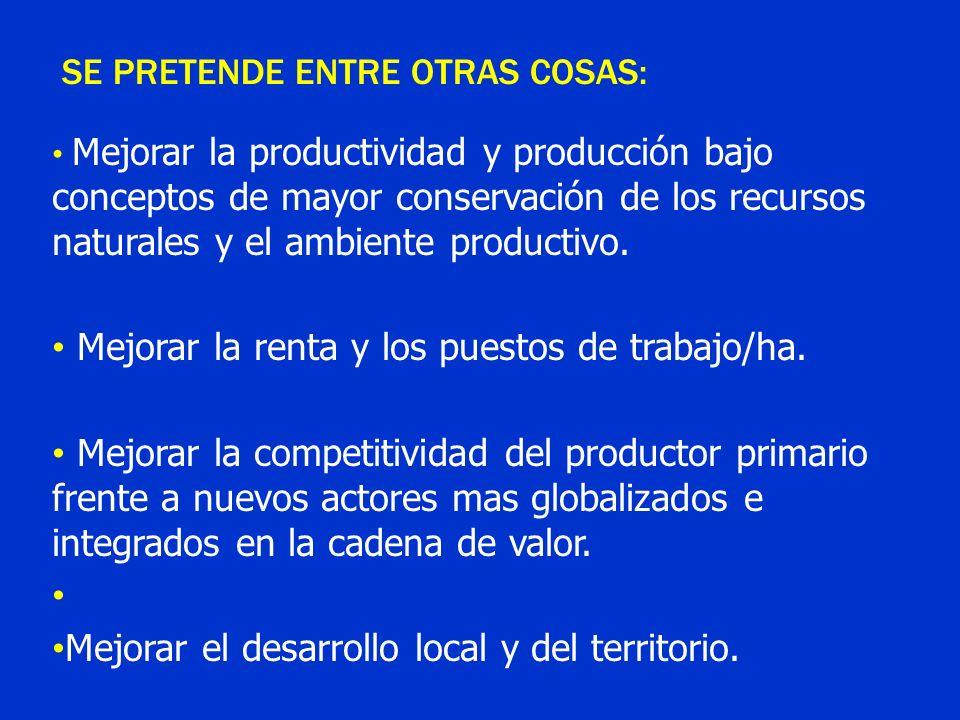 SE PRETENDE ENTRE OTRAS COSAS: Mejorar la productividad y producción bajo conceptos de mayor conservación de los recursos naturales y el ambiente prod