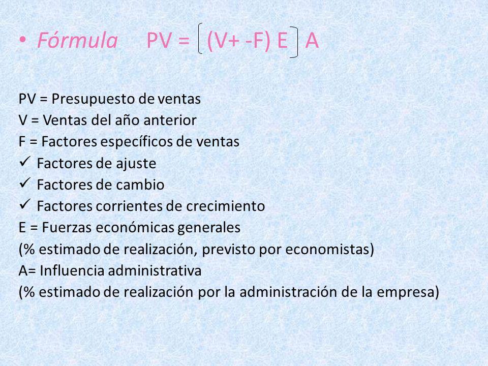 Fórmula PV = (V+ -F) E A PV = Presupuesto de ventas V = Ventas del año anterior F = Factores específicos de ventas Factores de ajuste Factores de cambio Factores corrientes de crecimiento E = Fuerzas económicas generales (% estimado de realización, previsto por economistas) A= Influencia administrativa (% estimado de realización por la administración de la empresa)