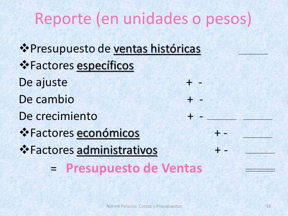 Reporte (en unidades o pesos) ventas históricas Presupuesto de ventas históricas específicos Factores específicos De ajuste + - De cambio + - De creci