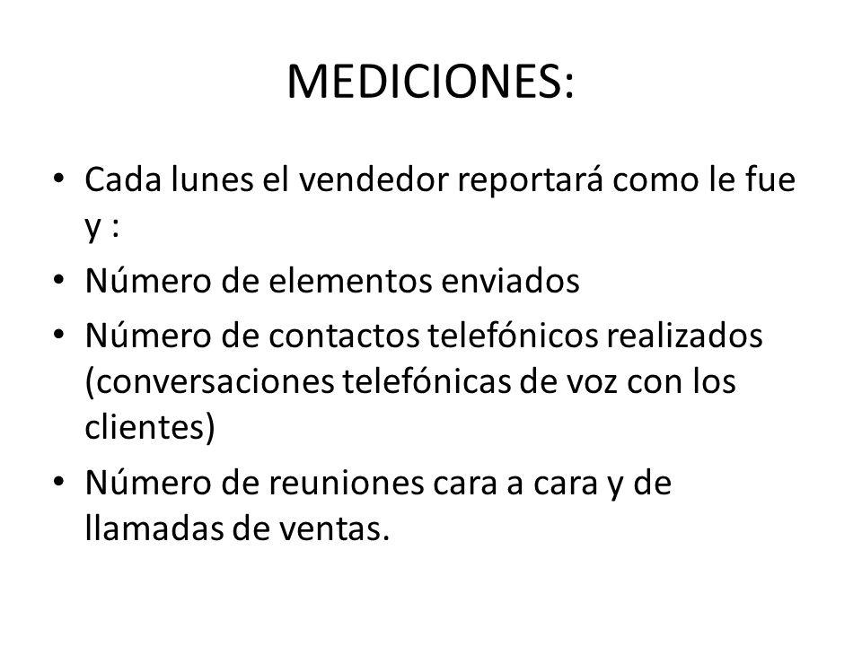 MEDICIONES: Cada lunes el vendedor reportará como le fue y : Número de elementos enviados Número de contactos telefónicos realizados (conversaciones t