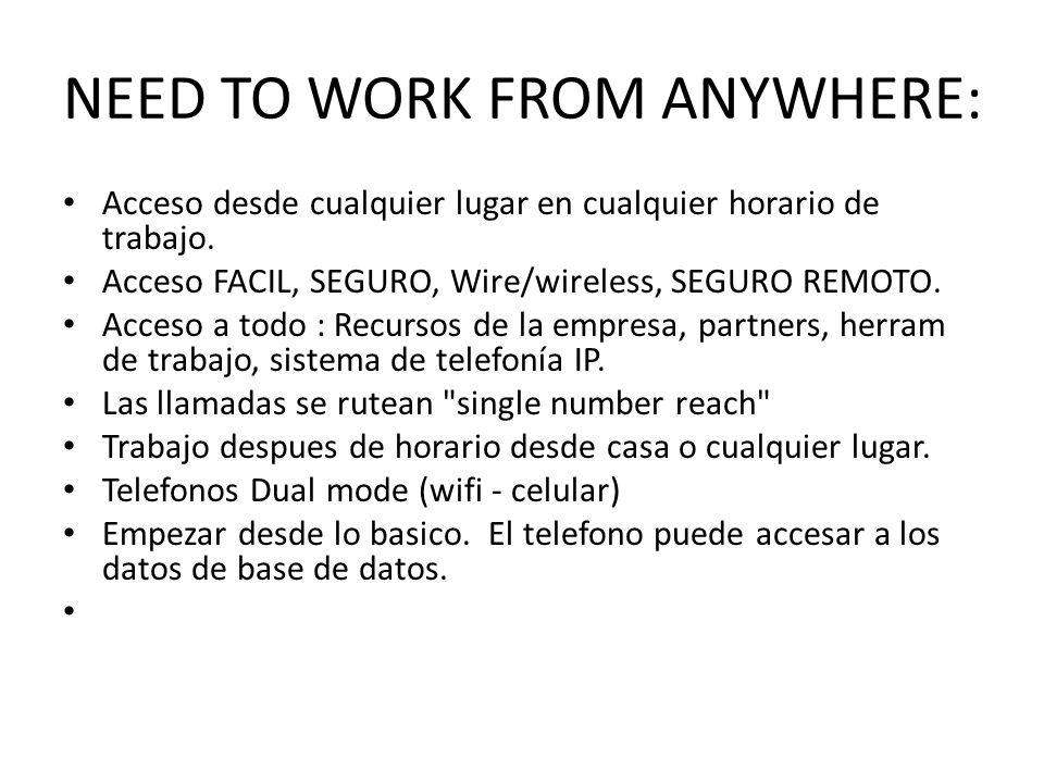 NEED TO WORK FROM ANYWHERE: Acceso desde cualquier lugar en cualquier horario de trabajo. Acceso FACIL, SEGURO, Wire/wireless, SEGURO REMOTO. Acceso a