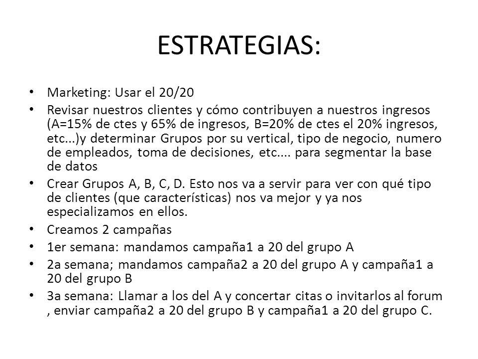 ESTRATEGIAS: Marketing: Usar el 20/20 Revisar nuestros clientes y cómo contribuyen a nuestros ingresos (A=15% de ctes y 65% de ingresos, B=20% de ctes
