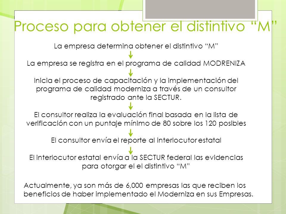 Proceso para obtener el distintivo M La empresa determina obtener el distintivo M La empresa se registra en el programa de calidad MODRENIZA Inicia el