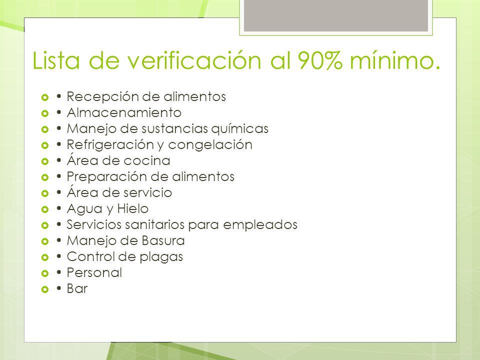 Lista de verificación al 90% mínimo. Recepción de alimentos Almacenamiento Manejo de sustancias químicas Refrigeración y congelación Área de cocina Pr
