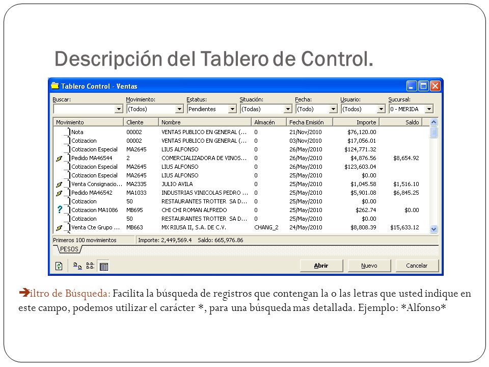 Descripción del Tablero de Control. Filtro de Búsqueda: Facilita la búsqueda de registros que contengan la o las letras que usted indique en este camp