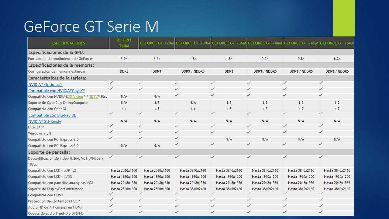 GeForce GT Serie M