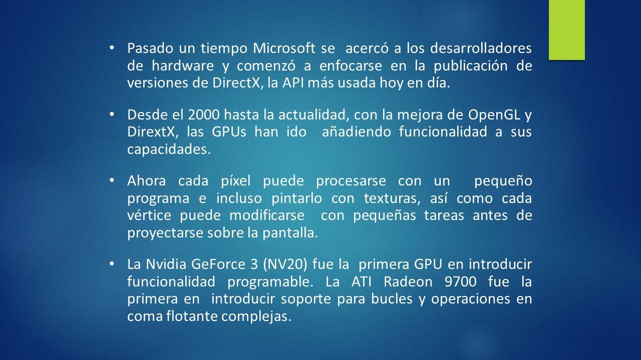 Pasado un tiempo Microsoft se acercó a los desarrolladores de hardware y comenzó a enfocarse en la publicación de versiones de DirectX, la API más usa