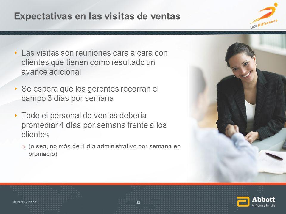 Expectativas en las visitas de ventas Las visitas son reuniones cara a cara con clientes que tienen como resultado un avance adicional Se espera que l