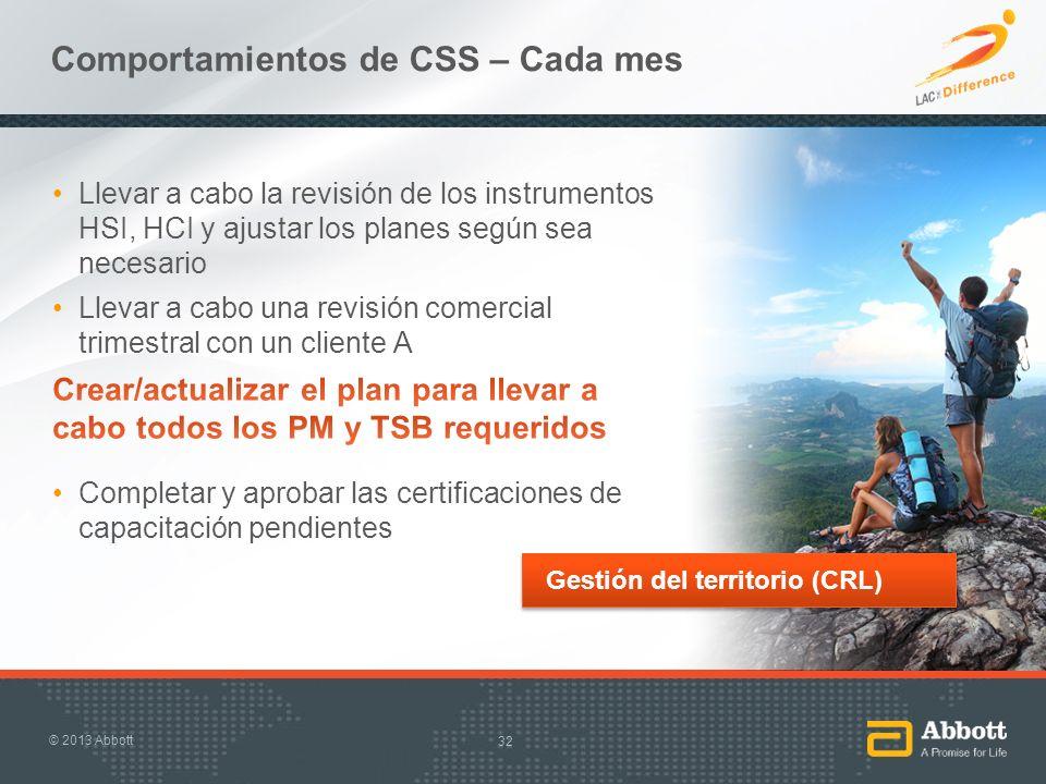 Comportamientos de CSS – Cada mes 32 © 2013 Abbott Gestión del territorio (CRL)