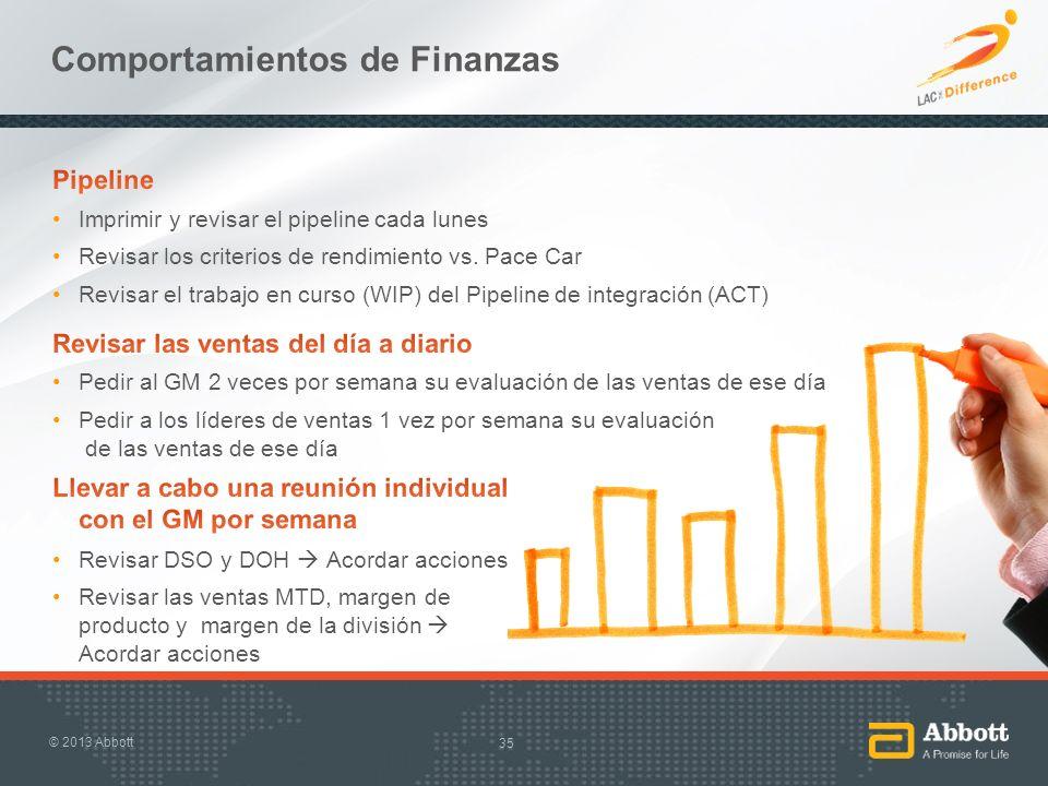 Comportamientos de Finanzas © 2013 Abbott 35